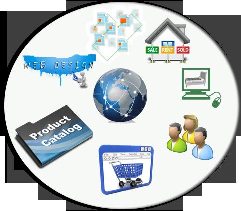 websites-categories-center-image